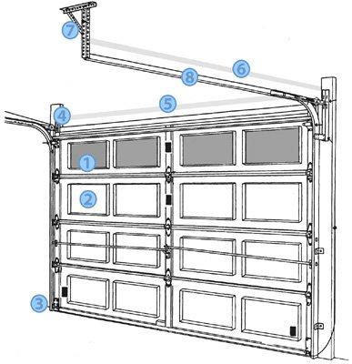 Image result for garage track